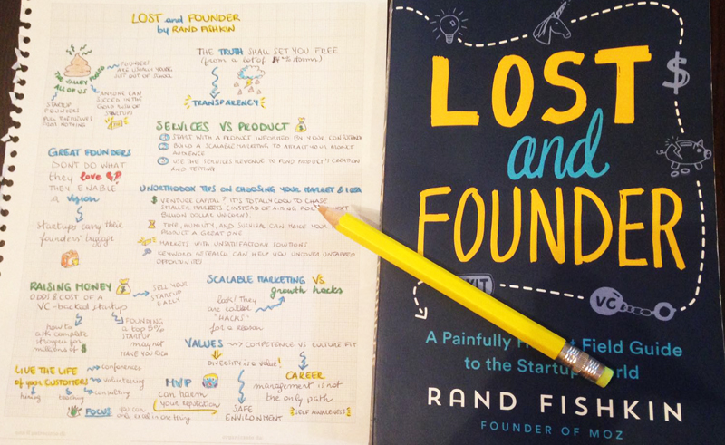 Rand Fishkin, Lost and Founder - 2018